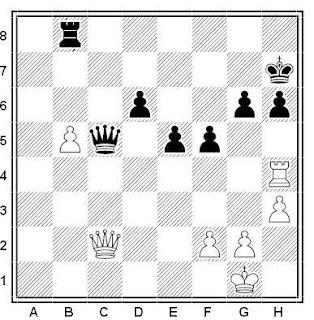 Posición de la partida de ajedrez Fritz 11 - Tucho (Bolivia, 2009)