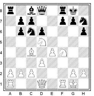 Posición de la partida de ajedrez Bacza - Tartar (Hungría, 1931)