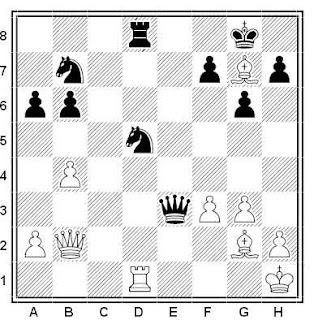 Posición de la partida de ajedrez Vilela - Spiridonov (Varna, 1977)