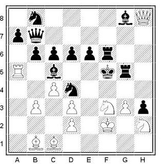 Posición de la partida de ajedrez Fulanito - Menganito (Blogosfera, 2010)