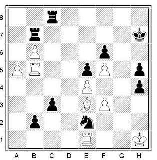 Posición de la partida de ajedrez Smyslov - Botvinnik (Moscú, 1941)