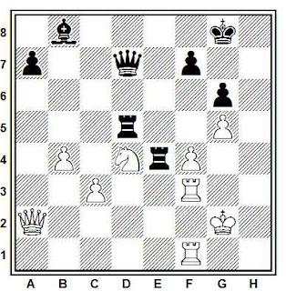 Posición de la partida de ajedrez Badea - Mrva (Budapest, 2000)