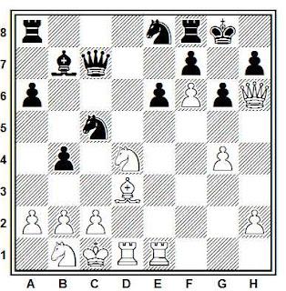 Posición de la partida de ajedrez Pinter - Ungureanu (Bucarest, 1976)