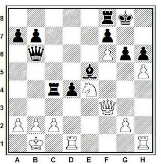 Posición de la partida de ajedrez Sax - Van der Wiel (Biel, 1985)