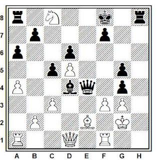 Posición de la partida de ajedrez Forintos - Minev (Pula, 1970)