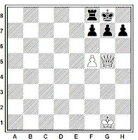 Posición de ajedrez base del mate de Lolli