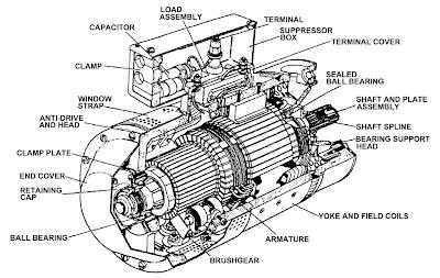 Alternators Wiring Diagram 3 Post Alternator Charging