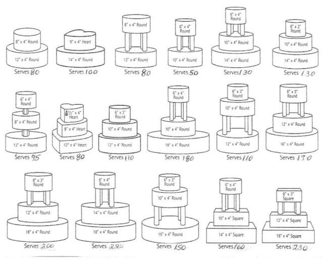 hawaiian island wedding planners wedding cake shapes and servings. Black Bedroom Furniture Sets. Home Design Ideas