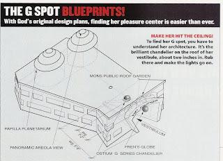 The G spot blueprints 1