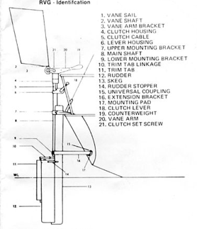 Used Boat Steering Boat Parts Wiring Diagram ~ Odicis