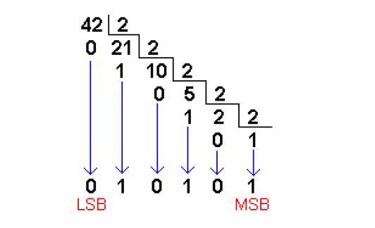 Valor de opción de llamada binaria