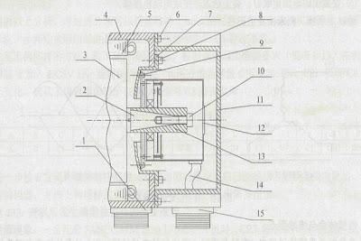 FANUC Computer Numeric Control: FANUC AC servo drive