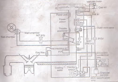 wiring diagram daihatsu applause daihatsu applause stereo wiring diagram daihatsu ej de wiring diagram