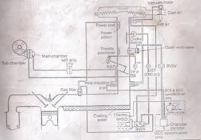 download daihatsu applause wiring diagram daihatsu mira wiring diagram