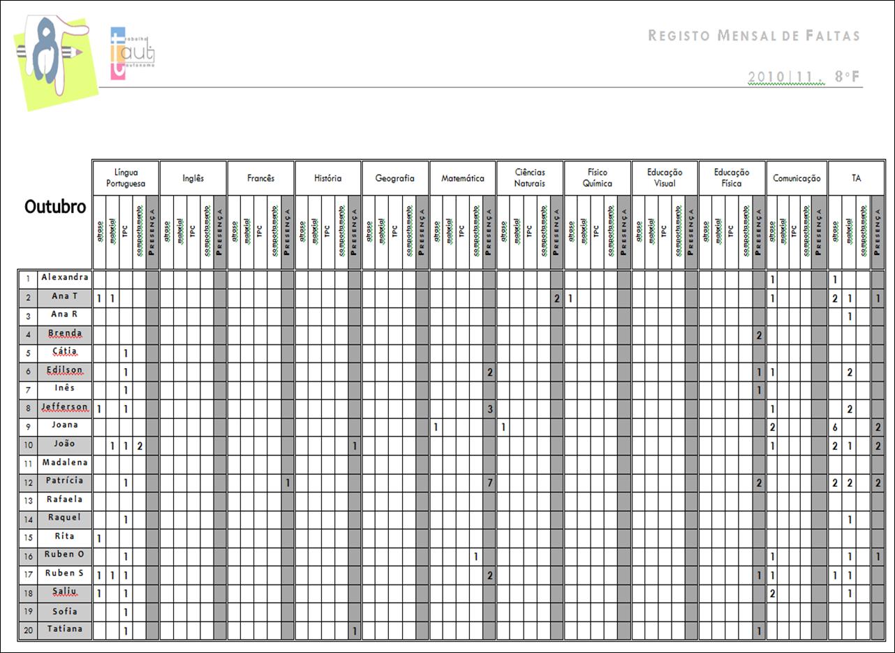 mapa de faltas Turma 7ºF do Agrupamento de Escolas de Vialonga: Mapa Mensal de Faltas mapa de faltas