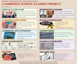 Cambridge Latin Course Games 34