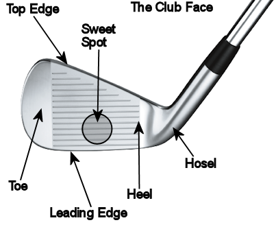 Golf Equipment 5 Golf Swing Tips So You Can Easily Fine