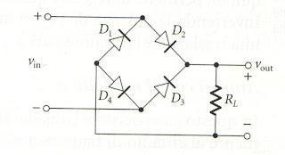 Funzionamento matematico del forex
