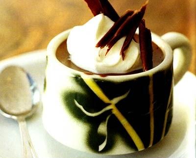 BestDessertGuide: French Dessert Recipes