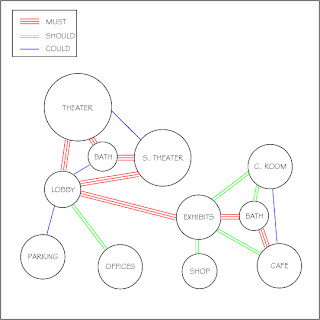 Visio Wireless Network Diagram Home Network Diagram Visio