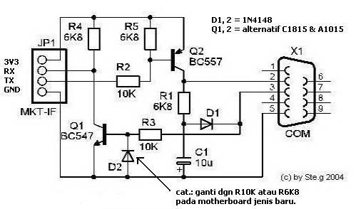 http://4.bp.blogspot.com/_PkBlsHmflg4/TDn7bFgMKFI/AAAAAAAAAFQ/NCxYOIWGpeM/s1600/cable_interf_tr_mod.jpg
