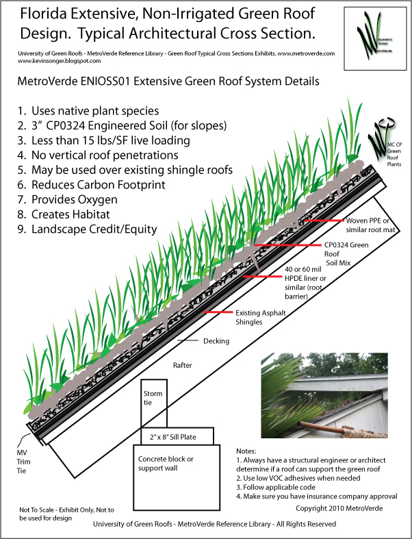 Kevin Songer: Green Roof Cross Section - Extensive, Non ...