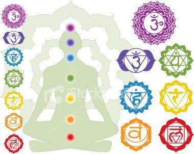 shivyog: THE CHAKRA SYSTEM