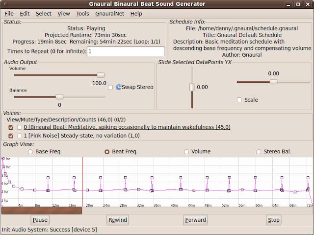 Ubuntu | TheUnical Technologies Blog - Part 2