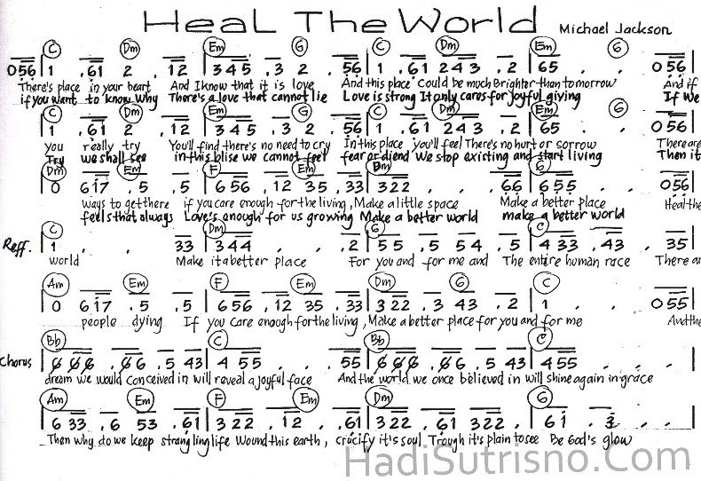 all about my fav things: not angka heal the world by MJ