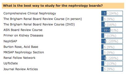 Nephrology board prep - Renal Fellow Network