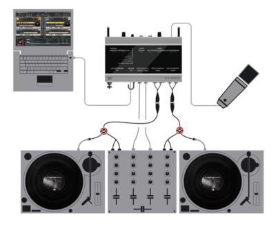 official malaysia leading dj musician producer dj equipment machine vinyl records store showroom. Black Bedroom Furniture Sets. Home Design Ideas