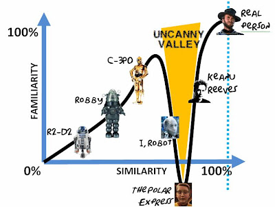 The 3rd Reel: Metropolis and the Uncanny Valley