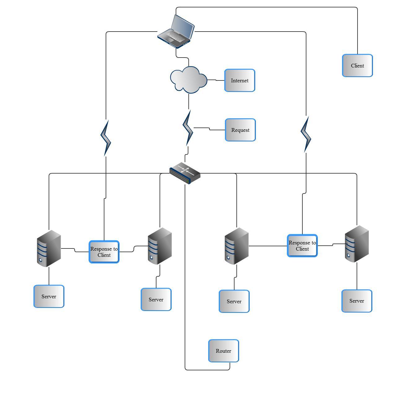 unit 2: 4.2- basic network basic home network diagram