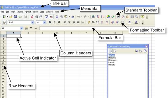 Open office calc vs ms excel apa bedanya hanya sekedar - Signe different open office ...