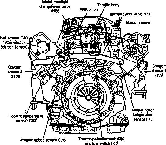 Vw Pat 2 8 V6 Engine Diagram, Vw, Free Engine Image For