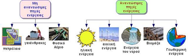 http://www.cres.gr/kape/kidsol/sun/main.htm