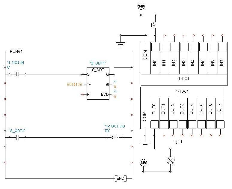Engineering Information Technology: PLC Animation Studio 2