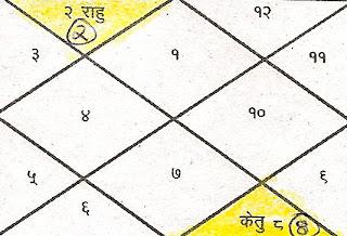 sarp yoni vedic astrology