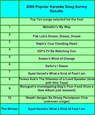 MEEKY-MEEKY: Top Ten Karaoke Songs