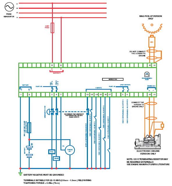 Caturindo Prima Engineering: JUAL Panel ATS  AMF