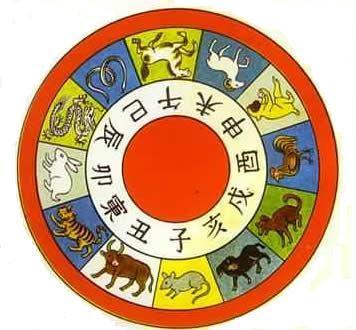 Risultati immagini per approccio all'oroscopo cinese