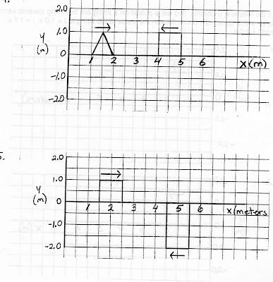 Physics110309: February 2009