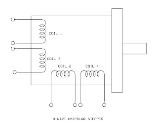 4 Wire Stepper Wiring Diagram - Wiring Diagrams  Wire Motor Connection Diagram on