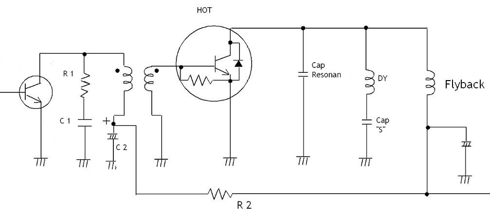 MARSONOTV: Troubleshooting Horizontal Deflection Circuit