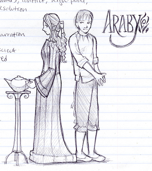 Araby Characters