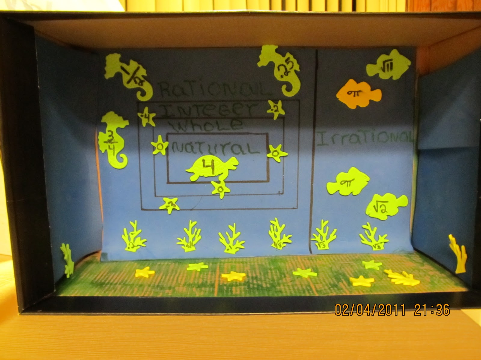 Hands On Math The Real Number Diorama Shoebox Amp Math