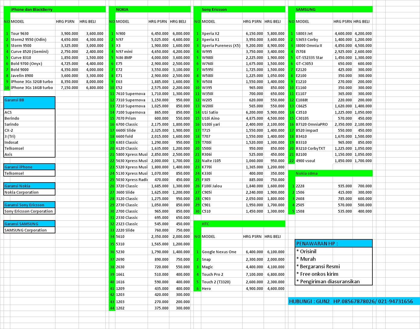 Daftar Wallpaper Hp Pubg: Daftar Harga Hp Samsung Android Terbaru Agustus 2014