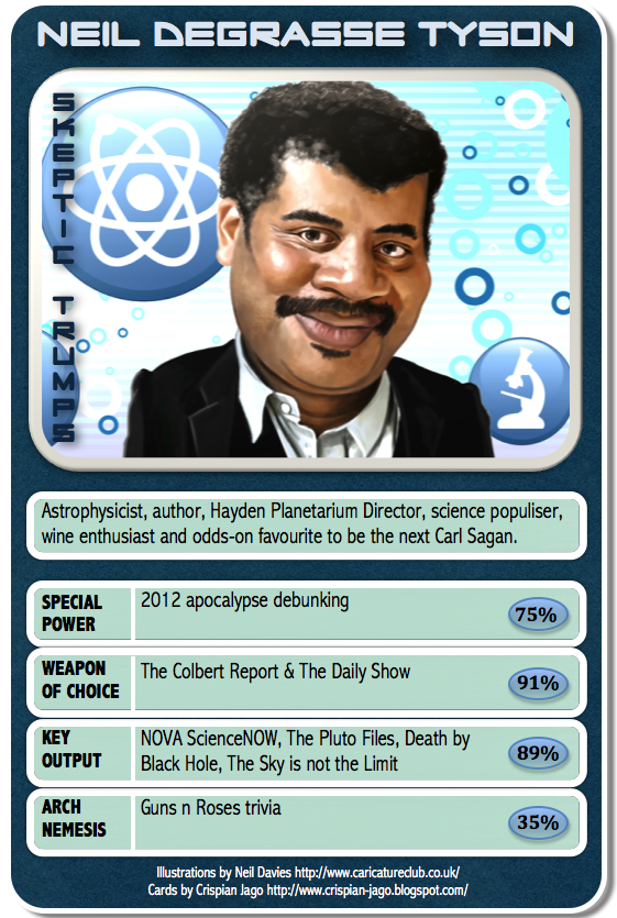 Image result for Neil deGrasse Tyson blogspot.com
