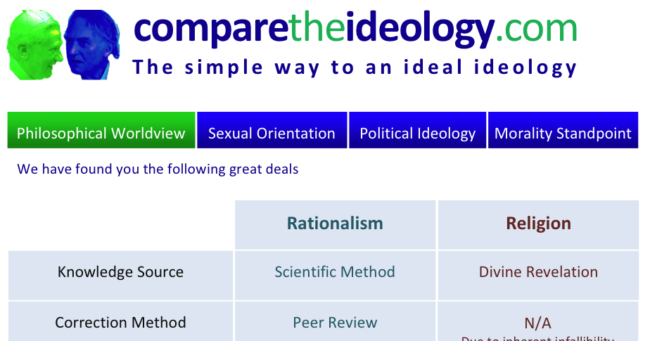 Pancritical rationalism