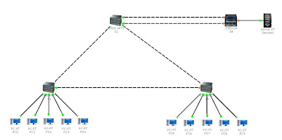 Cisco Certified Network Professional [CCNP]: BCMSN Lab